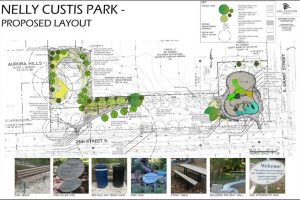 Nelly Custis working group design approved